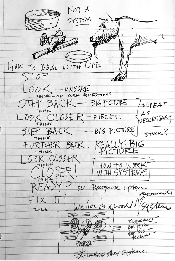 sketched notes about a process to approach systems