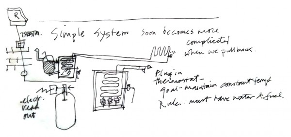 pen sketch of a simple thermostat system that turns out to be less simple than expected