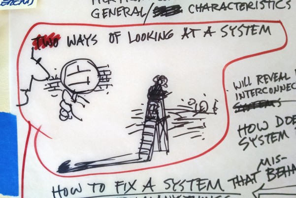 marker sketch of a zoomed in and a zoomed out approach to looking at systems